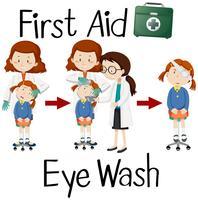 Lavage des yeux de premiers secours vecteur
