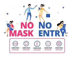 avertissement pour rappeler aux gens de continuer à porter des masques à l'extérieur de la maison vecteur