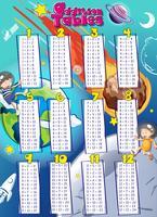 Tables d'addition avec espace en arrière-plan