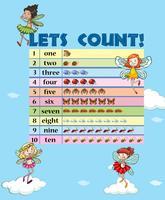 Une leçon de maths compte jusqu'à 10 vecteur