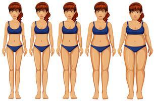 Transformation du corps de la femme sur fond blanc