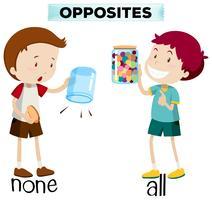 Mots opposés pour aucun et tous