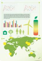 Un infochart montrant l'environnement