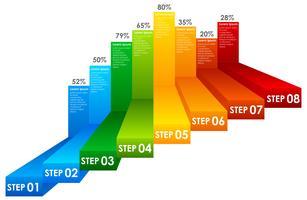 Un graphique d'informations sur l'étape colorée