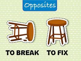 Wordcard opposée pour casser et réparer