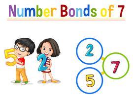 Nombre d'obligations de 7