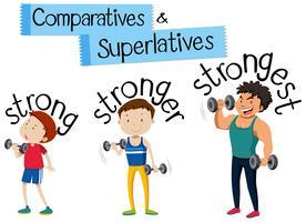 Illustration comparatifs et superlatifs vecteur