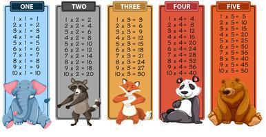 Ensemble de table de multiplication des animaux vecteur