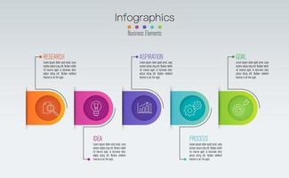 infographies et icônes de la chronologie vecteur