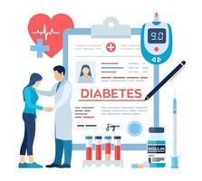 diagnostic médical - diabète. diabète sucré de type 2 et insuline vecteur