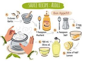 illustration de recette de sauce aïoli classique de base en vecteur