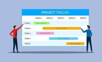 hommes d'affaires vérifiant et évaluant l'illustration de la chronologie du projet. vecteur