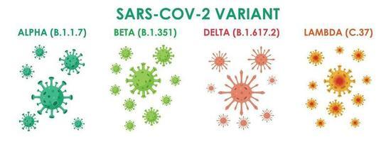 illustration du virus de la variante du sras-cov-2 covid-19 vecteur