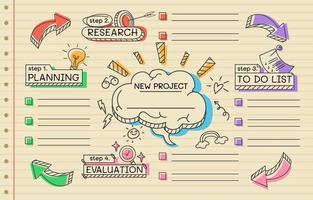 modèle de carte mentale doodle créatif dessiné à la main mignon vecteur