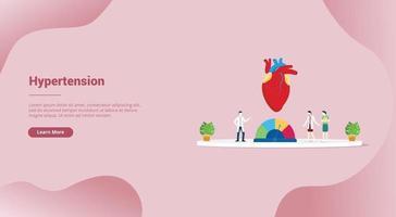 concept de pression artérielle d'hypertension pour le modèle de site Web vecteur