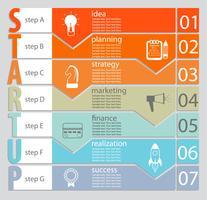 Infographie du concept de démarrage.