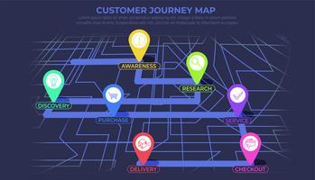 Carte numérique avec sept points colorés. Le chemin de la navigation en ville avec le début et la fin. Infographie de bannière de vecteur