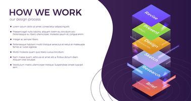 Comment travaillons-nous un concept de bannière pour un site Web? Notre processus de conception de scène et les étapes. Infographie de vecteur dégradé