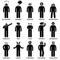 Comportement caractéristique de l'homme Esprit Attitude Identité Stick Figure Icône Pictogramme.