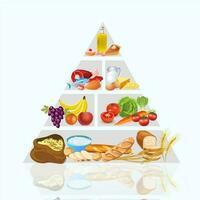 Illustrations alimentaires vecteur