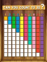 Compter le nombre un à dix sur les barres vecteur