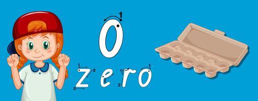 Guide de repérage numéro zéro vecteur