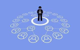 Marketing à plusieurs niveaux MLM. vecteur