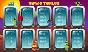 Mathématiques Time Table Space Space