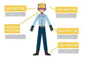 Équipement de protection individuelle vecteur