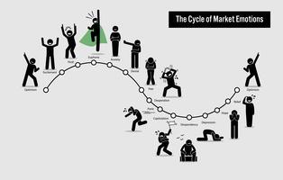 Le cycle des émotions boursières. vecteur