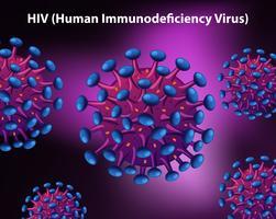 Diagrame montrant le virus de l'immunodéficience humaine
