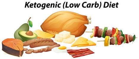 Différents types d'aliments pour régime cétogène vecteur