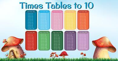 Affiche du tableau des temps aux dix champignons vecteur