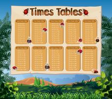 Horaires des tables avec forêt en arrière-plan vecteur