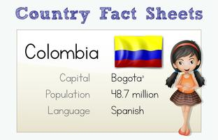 Modèle de fiche pour le pays Colombie vecteur