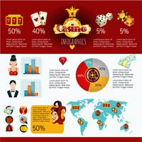 Ensemble d'infographie de casino vecteur