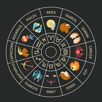 Illustration du cercle zodiacal vecteur