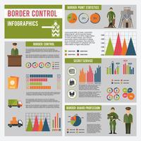 Infographie de garde frontière