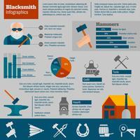 Set d'infographie de forgeron