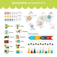 Set d'infographie publicitaire