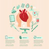 Concept de design de chirurgie