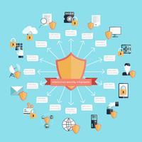 Infographie sur la sécurité de l'information vecteur