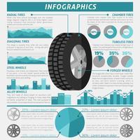 Ensemble d'infographie de pneu vecteur
