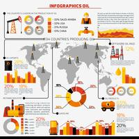 Infographie de l'industrie pétrolière