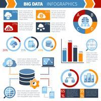 Rapport d'infographie Big Data vecteur