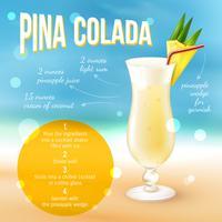 Affiche recette cocktail