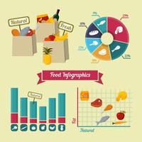 Éléments d'infographie des aliments de supermarché vecteur