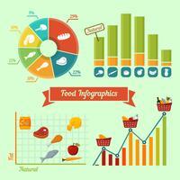 Tableaux et graphiques d'infographie d'aliments de supermarché vecteur