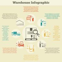 Ensemble d'infographie entrepôt