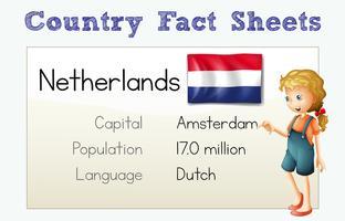 Flashcard pour le pays fait des Pays-Bas vecteur